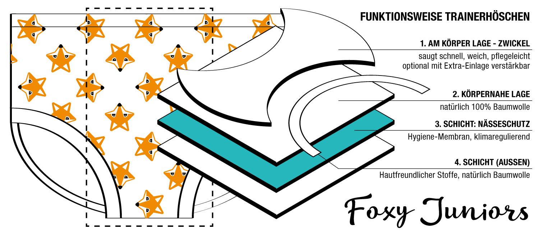 Foxy Juniors Trainerhöschen